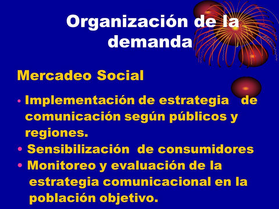 Organización de la demanda