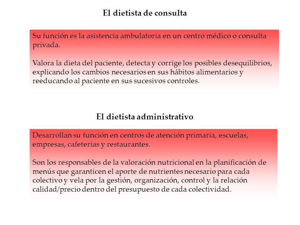El dietista de consulta
