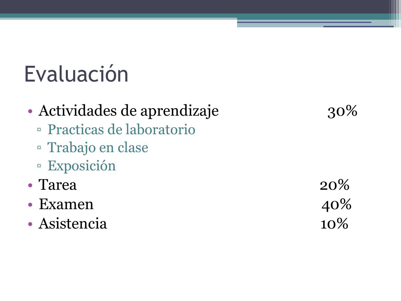 Evaluación Actividades de aprendizaje 30% Tarea 20% Examen 40%