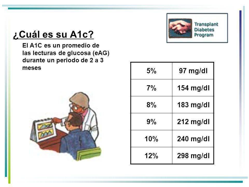 ¿Cuál es su A1c 5% 97 mg/dl 7% 154 mg/dl 8% 183 mg/dl 9% 212 mg/dl