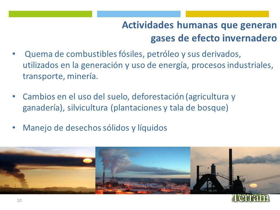 Actividades humanas que generan gases de efecto invernadero