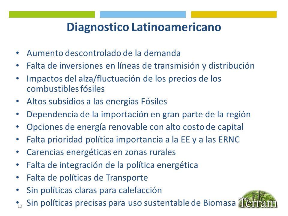 Diagnostico Latinoamericano