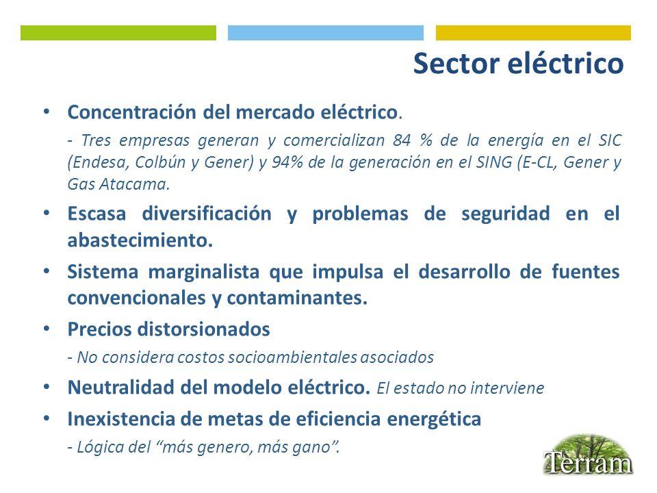 Sector eléctrico Concentración del mercado eléctrico.