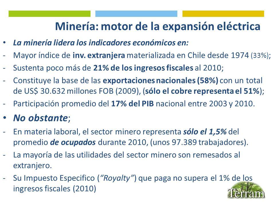 Minería: motor de la expansión eléctrica
