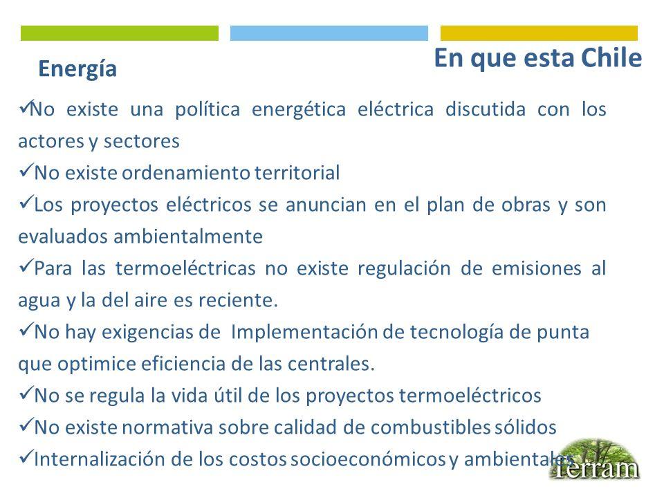 En que esta Chile Energía