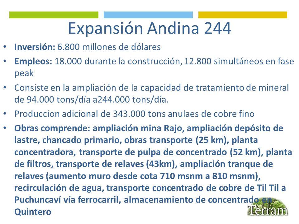Expansión Andina 244 Inversión: 6.800 millones de dólares