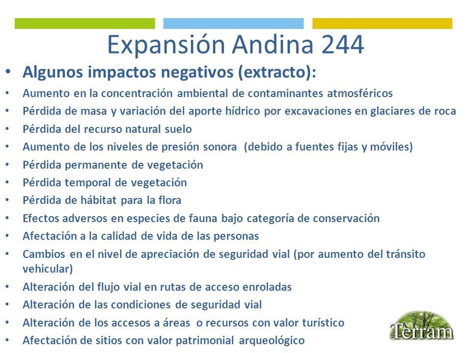 Expansión Andina 244 Algunos impactos negativos (extracto):