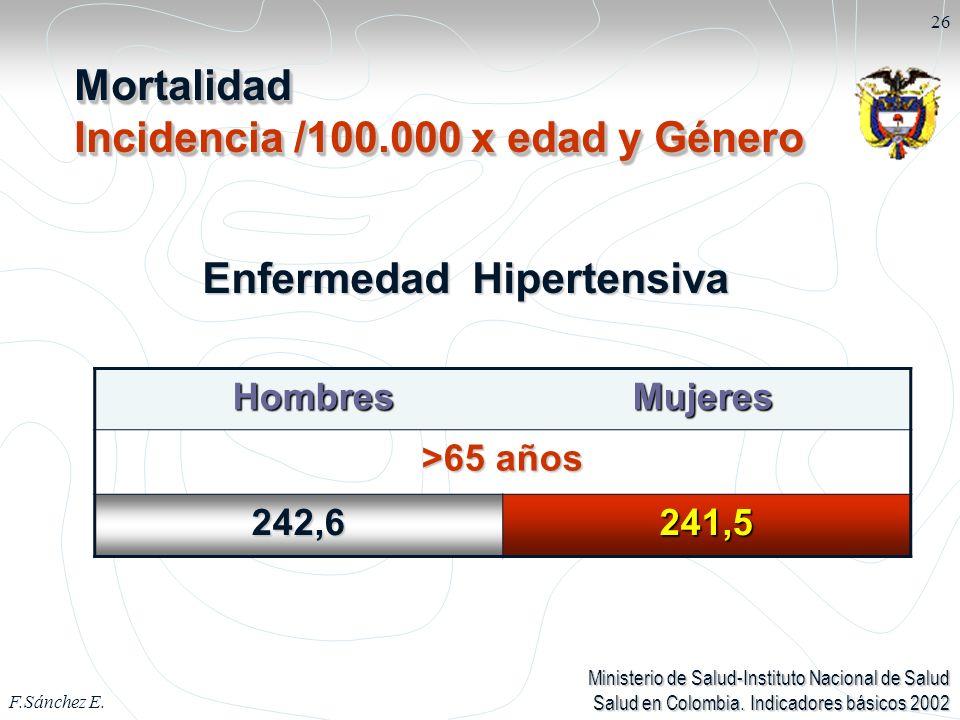 Mortalidad Incidencia /100.000 x edad y Género