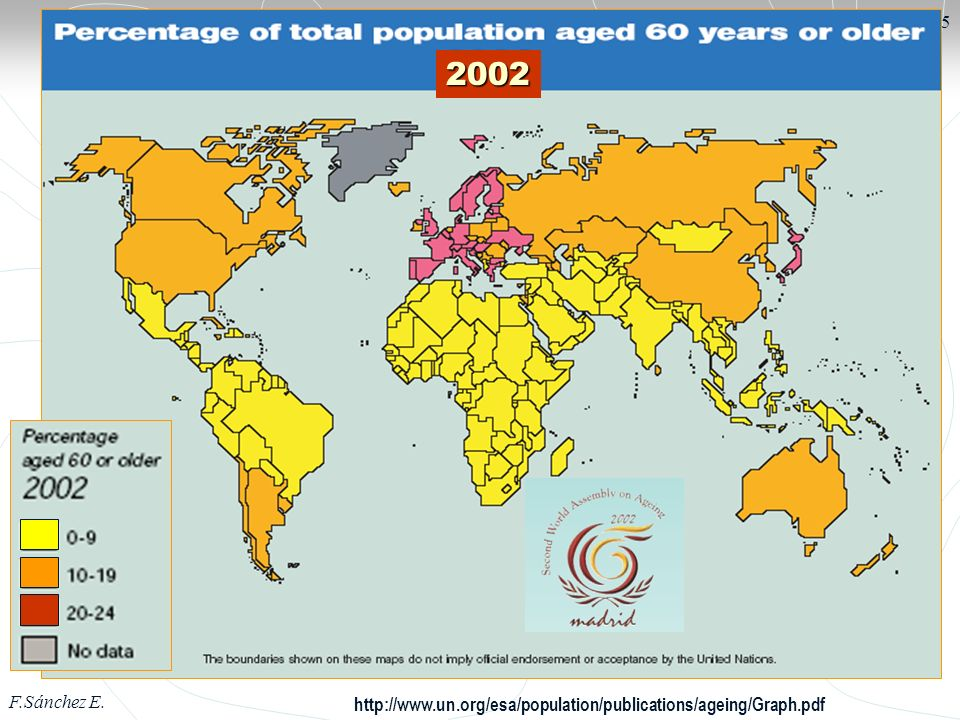 2002 http://www.un.org/esa/population/publications/ageing/Graph.pdf