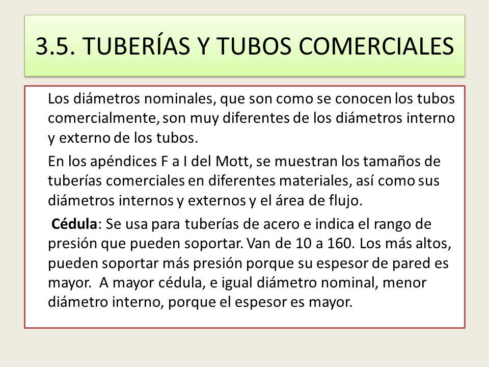 Juan andr s sandoval herrera ppt video online descargar for Diametro nominal e interno ou externo