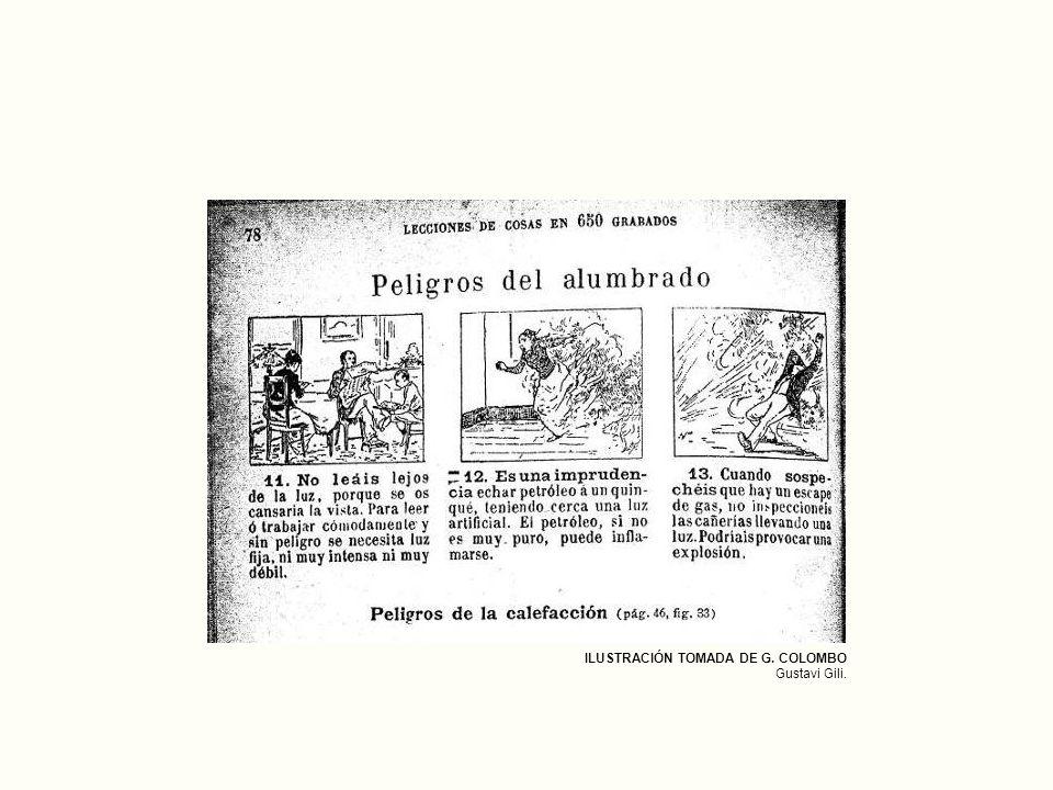 ILUSTRACIÓN TOMADA DE G. COLOMBO