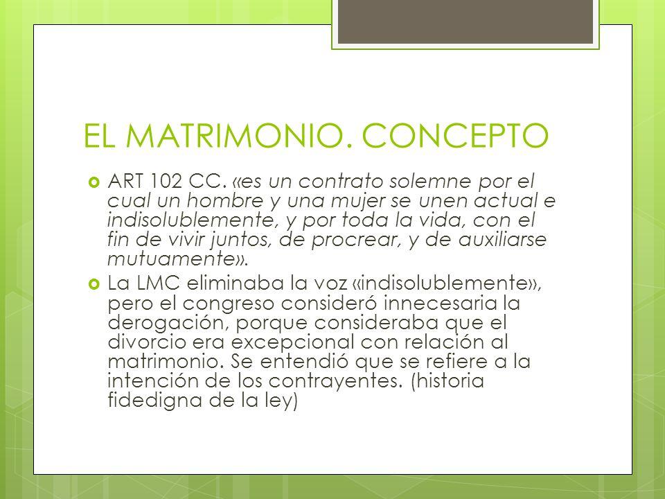 Matrimonio Romano Concepto : El matrimonio requisitos y celebración ppt descargar