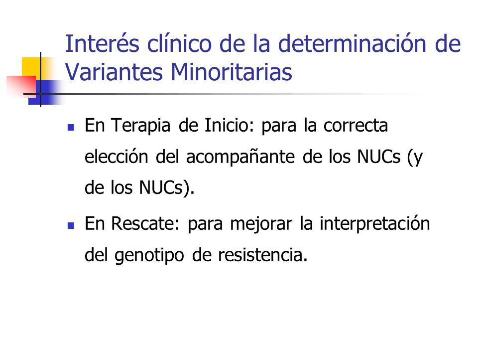 Interés clínico de la determinación de Variantes Minoritarias