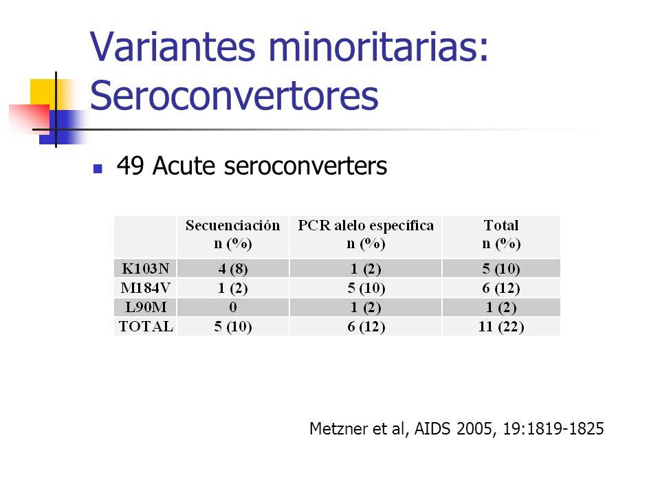 Variantes minoritarias: Seroconvertores