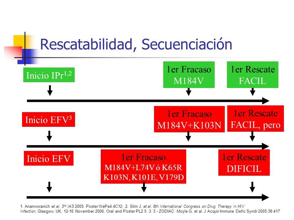 Rescatabilidad, Secuenciación