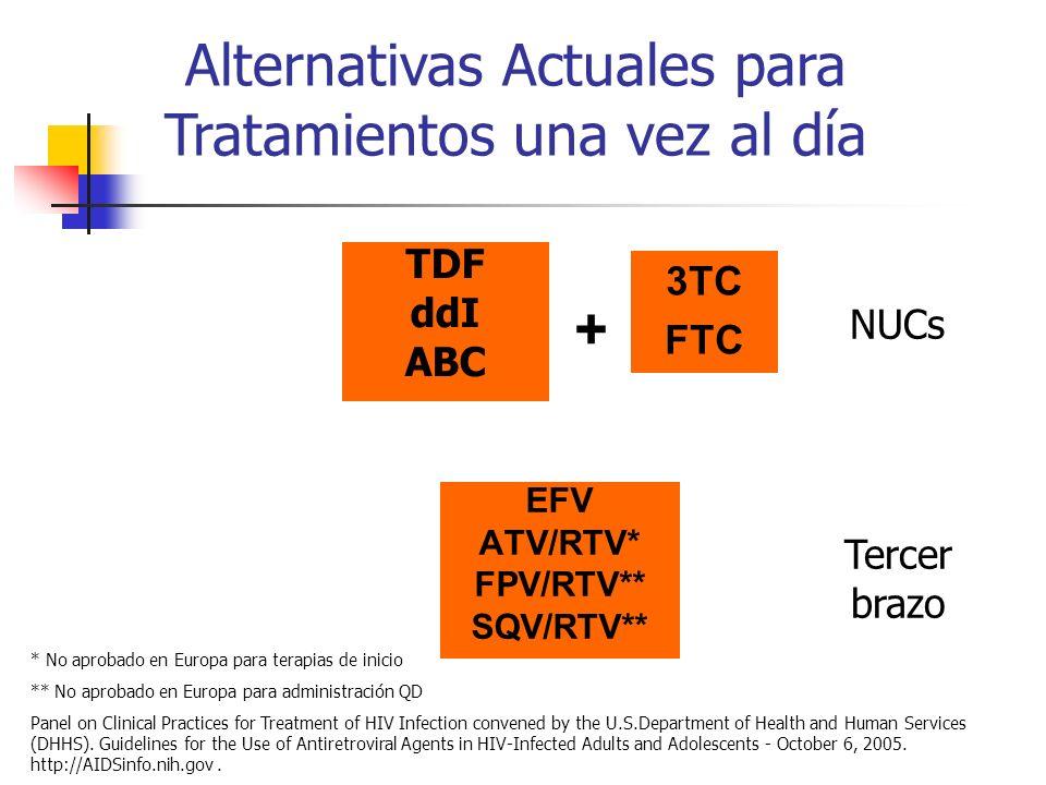 Alternativas Actuales para Tratamientos una vez al día
