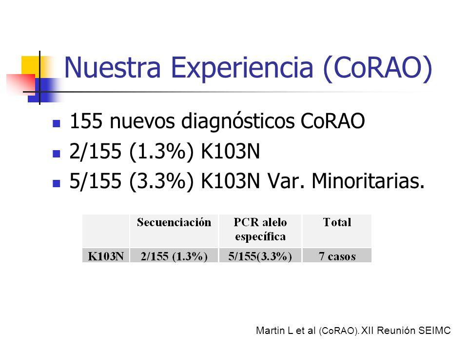 Nuestra Experiencia (CoRAO)