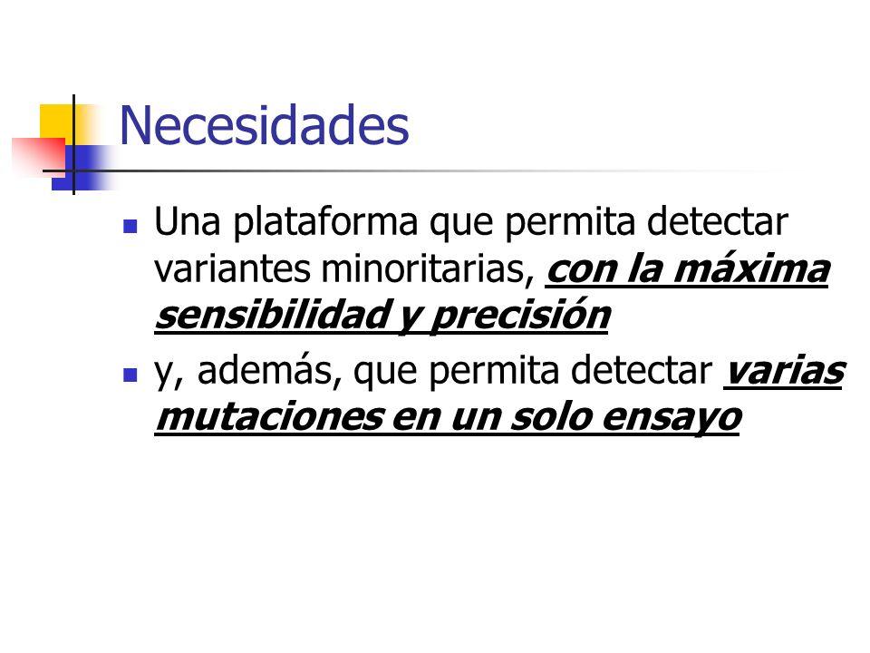 Necesidades Una plataforma que permita detectar variantes minoritarias, con la máxima sensibilidad y precisión.