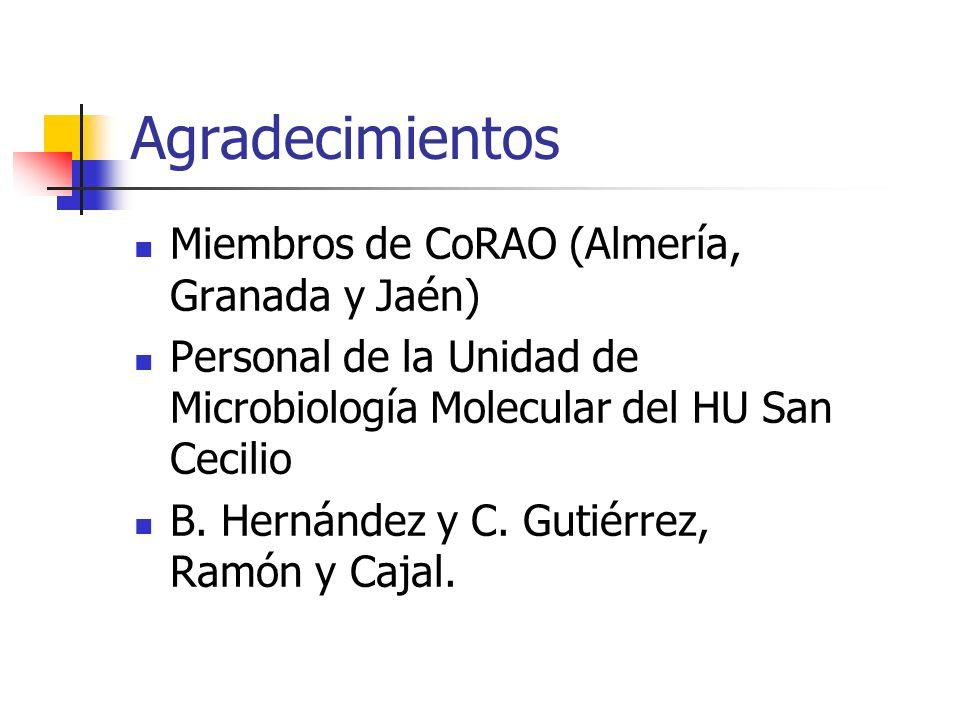 Agradecimientos Miembros de CoRAO (Almería, Granada y Jaén)