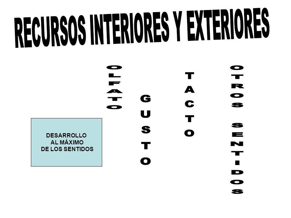 RECURSOS INTERIORES Y EXTERIORES