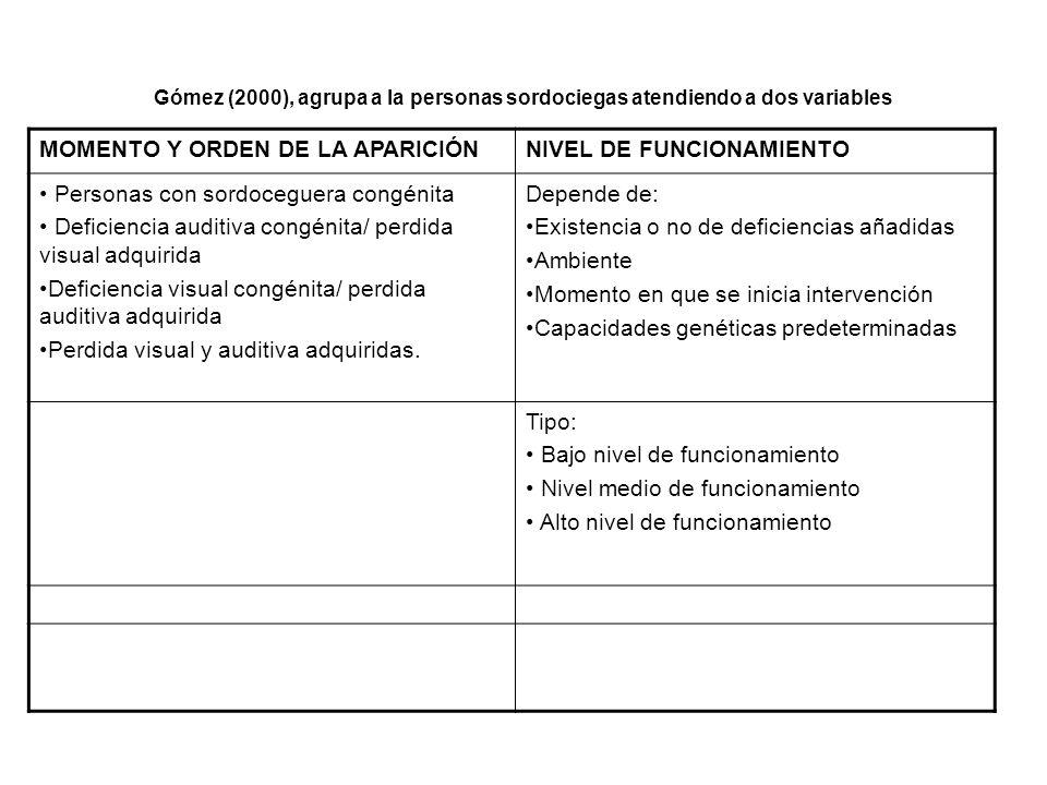 MOMENTO Y ORDEN DE LA APARICIÓN NIVEL DE FUNCIONAMIENTO