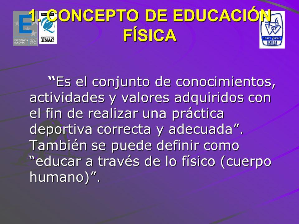 1. CONCEPTO DE EDUCACIÓN FÍSICA