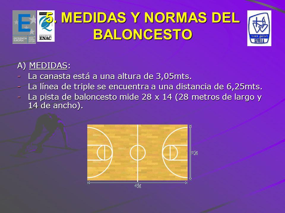 5. MEDIDAS Y NORMAS DEL BALONCESTO