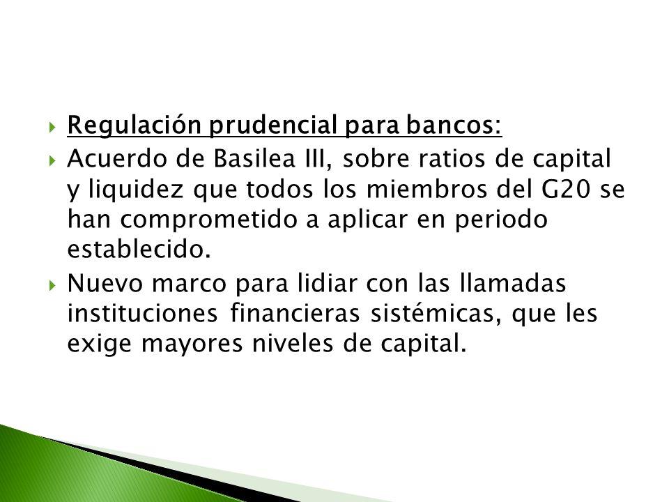 Regulación prudencial para bancos: