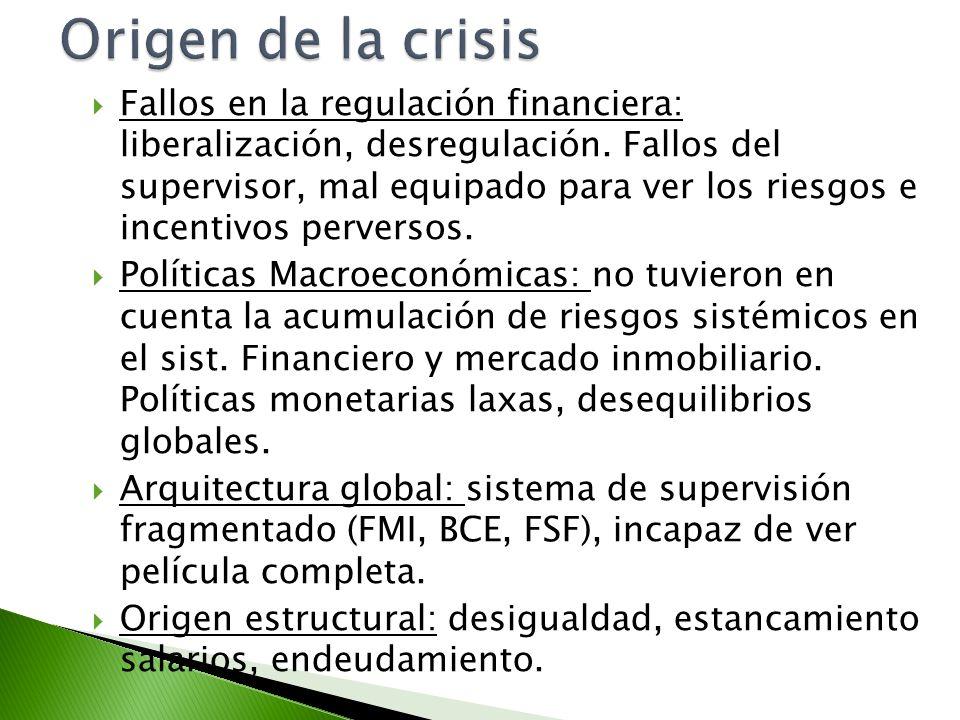 Origen de la crisis