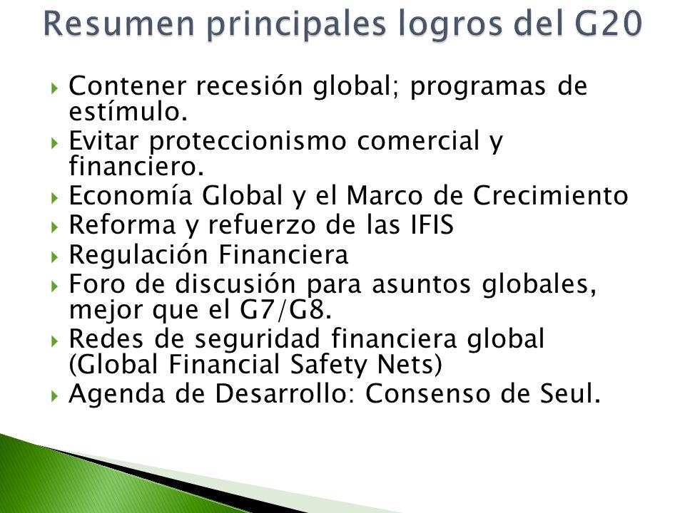 Resumen principales logros del G20