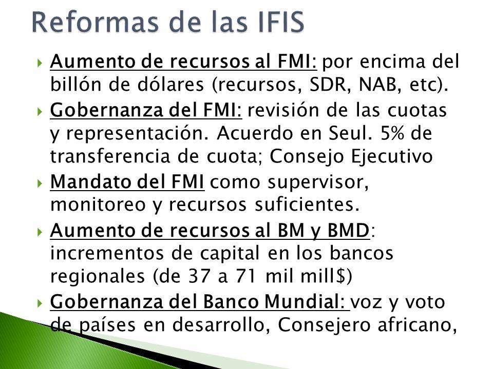 Reformas de las IFIS Aumento de recursos al FMI: por encima del billón de dólares (recursos, SDR, NAB, etc).