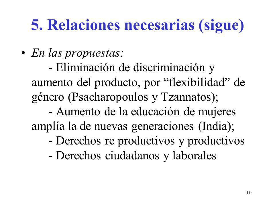 5. Relaciones necesarias (sigue)
