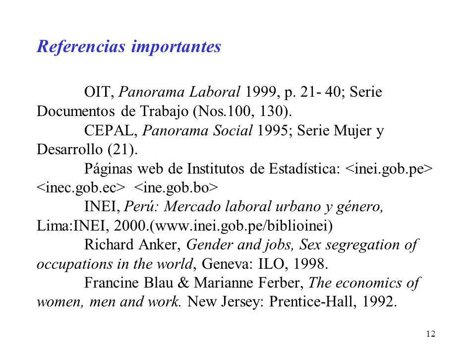 Referencias importantes. OIT, Panorama Laboral 1999, p