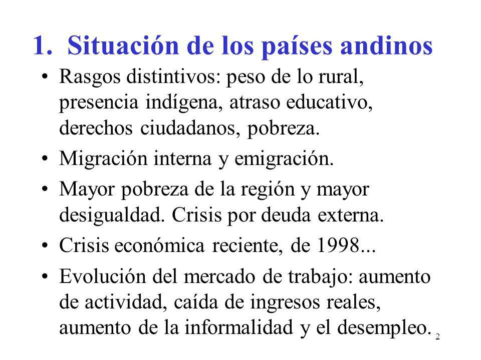 1. Situación de los países andinos