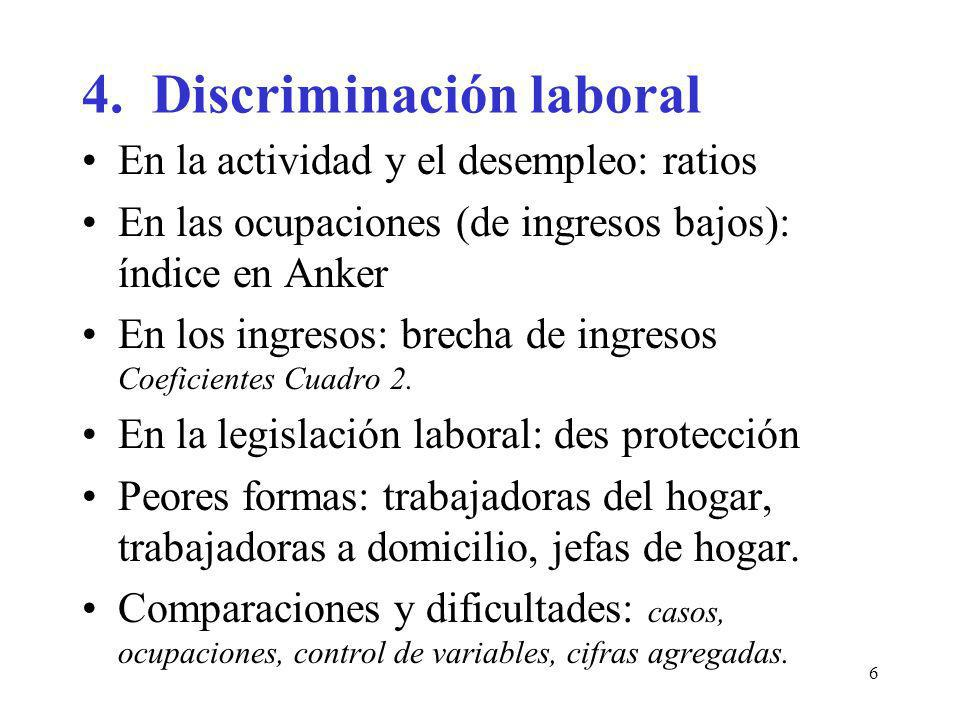4. Discriminación laboral