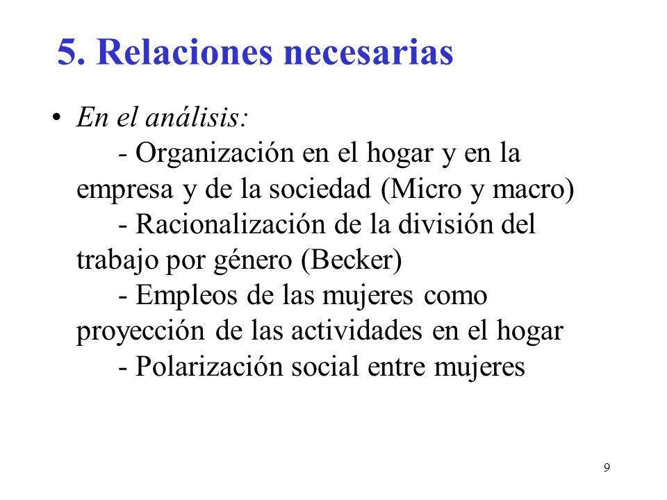 5. Relaciones necesarias