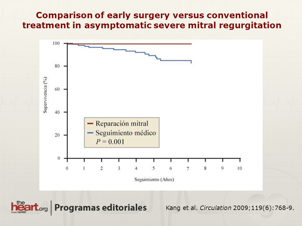 Comparison of early surgery versus conventional treatment in asymptomatic severe mitral regurgitation