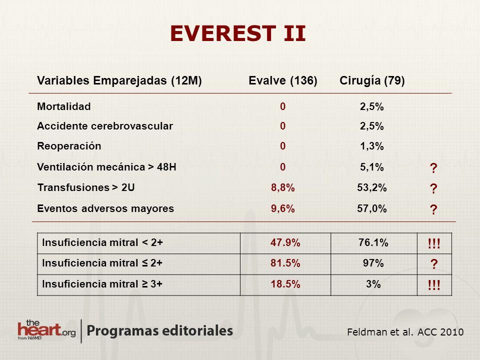 EVEREST II !!! Variables Emparejadas (12M) Evalve (136)