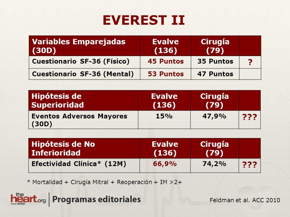 EVEREST II Variables Emparejadas (30D) Evalve (136)