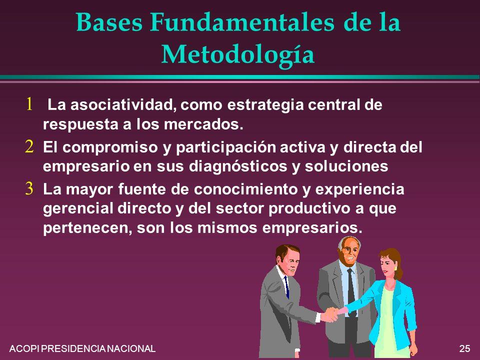 Bases Fundamentales de la Metodología
