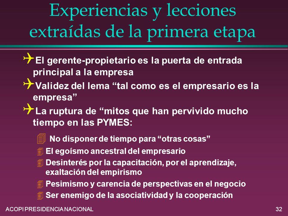 Experiencias y lecciones extraídas de la primera etapa