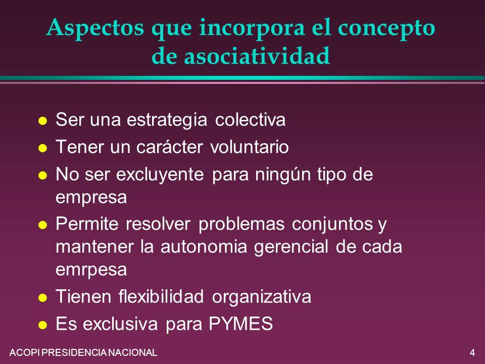 Aspectos que incorpora el concepto de asociatividad