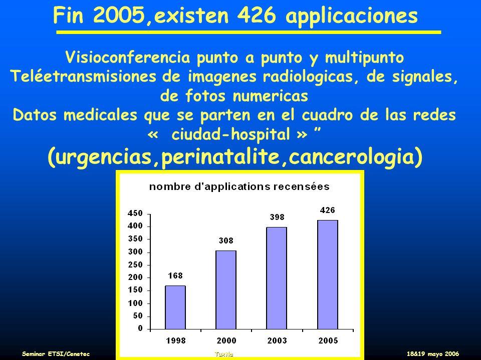 (urgencias,perinatalite,cancerologia)