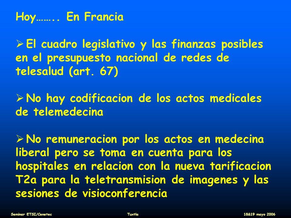 No hay codificacion de los actos medicales de telemedecina