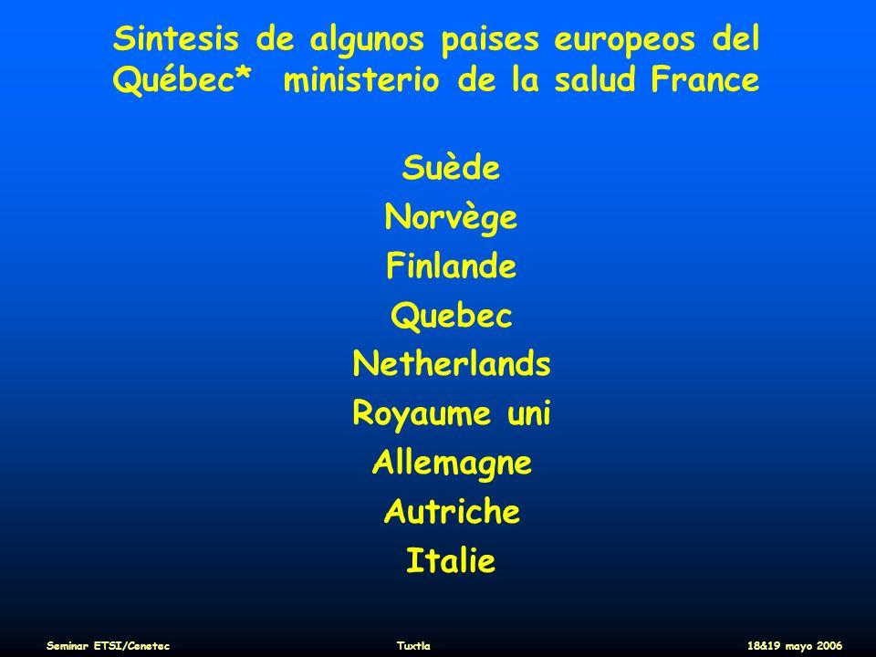 Sintesis de algunos paises europeos del Québec
