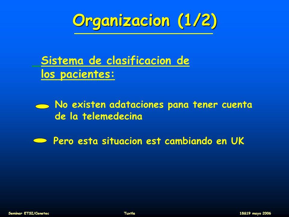 Organizacion (1/2) Sistema de clasificacion de los pacientes: