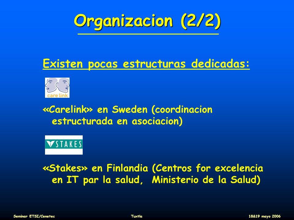 Organizacion (2/2) Existen pocas estructuras dedicadas: