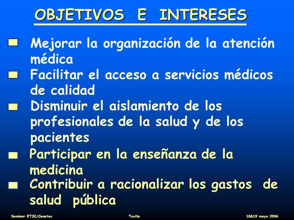 OBJETIVOS E INTERESES Mejorar la organización de la atención médica