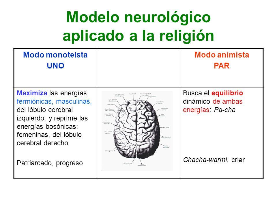 Modelo neurológico aplicado a la religión