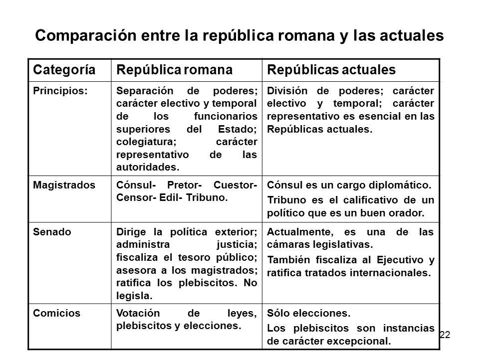 Comparacion Del Matrimonio Romano Y El Actual : Clase el estado romano como modelo político ppt descargar